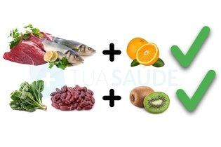 Frutas cítricas aumentam a absorção de ferro