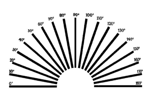 Como saber se tenho astigmatismo
