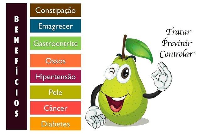 Benefícios da pera para a saúde