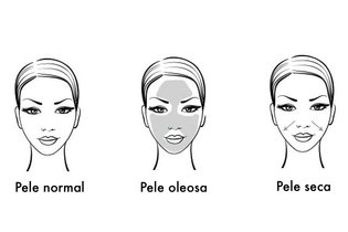 Como saber o seu tipo de pele