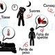 Tuberculose: 7 sintomas que podem indicar a infecção