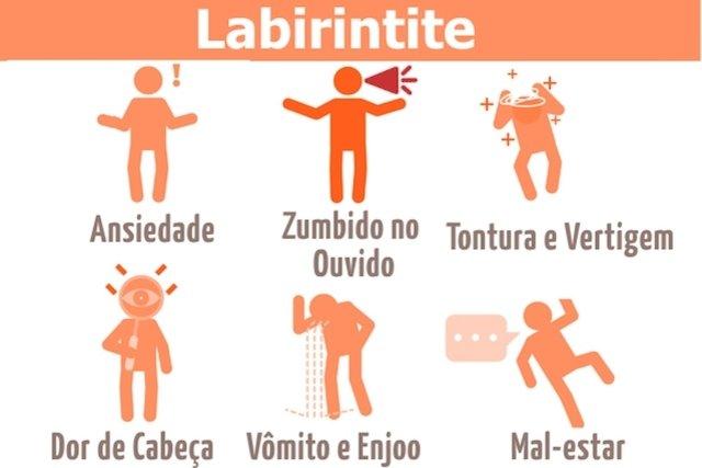 O que é a Labirintite e como Tratar