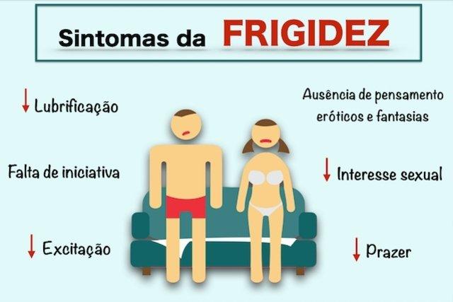 frigidez sintomas