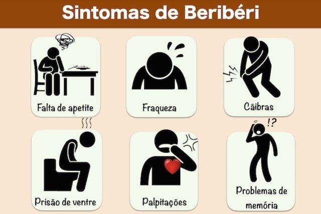 Como identificar e tratar o Beribéri