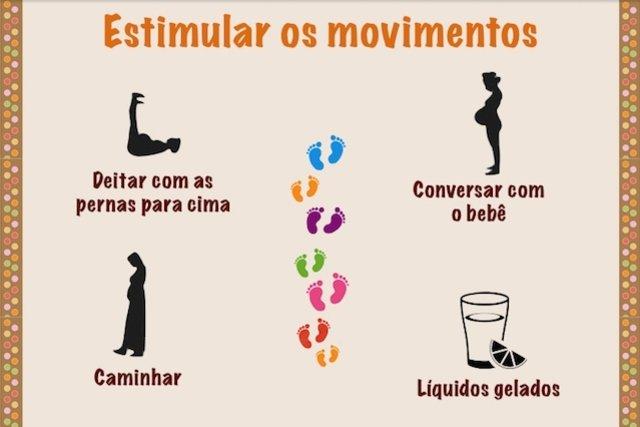 Como estimular os movimentos fetais