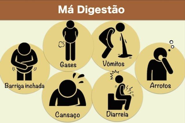 Saiba os sintomas e como tratar a má digestão