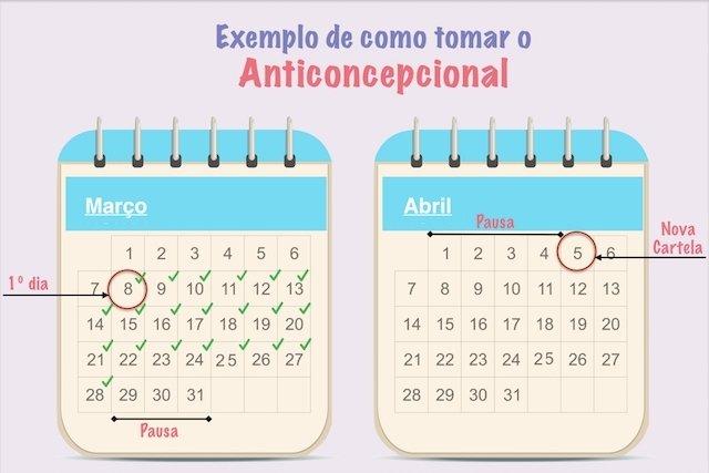 Como tomar o anticoncepcional corretamente