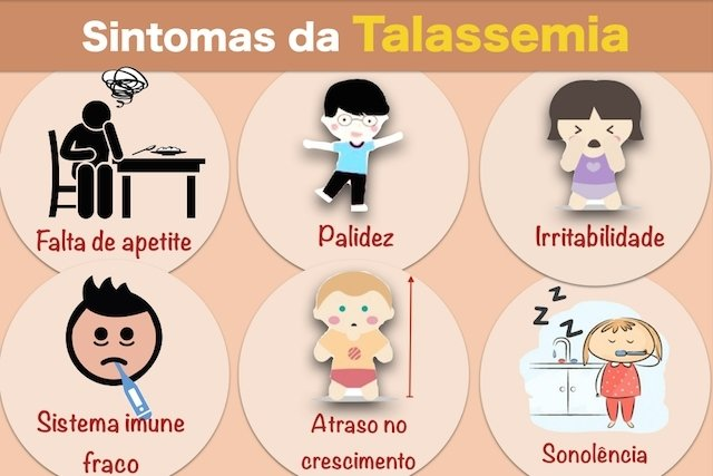 beta talasemia diagnóstico menor de diabetes