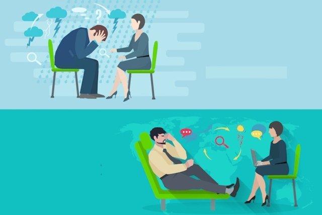 Tratamento da síndrome do pânico que inclui consultas com o psiquiatra
