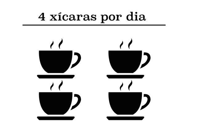 Tomar até 4 xícaras de café descafeinado não faz mal