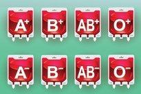 Dieta por grupo sanguineo 0 positivo