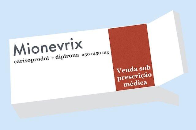 Mionevrix: remédio para dor muscular