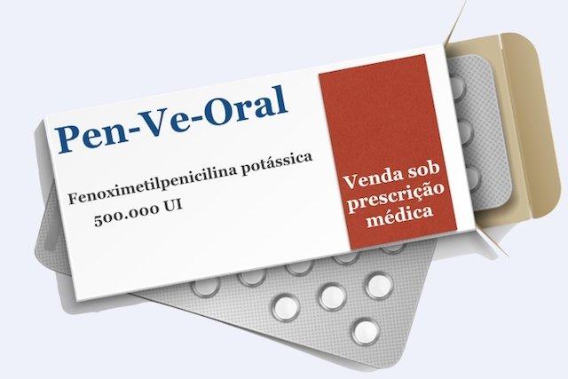 Para que serve a Penicilina em Comprimido