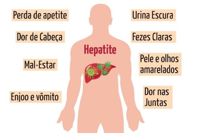 Principais Sintomas da Hepatite