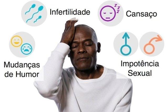 Principais sintomas da andropausa precoce