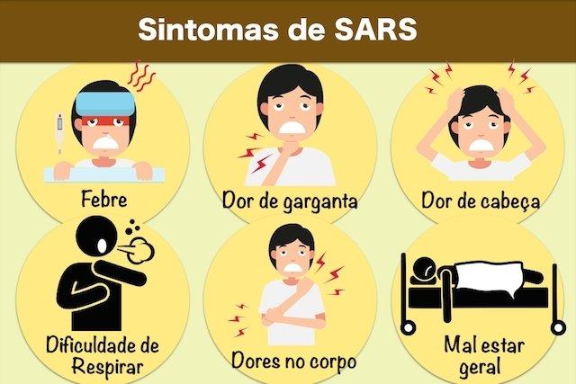 O que é SARS: Síndrome Respiratória Aguda