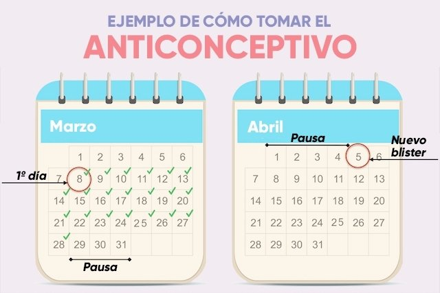 Como empezar a tomar pastillas anticonceptivas