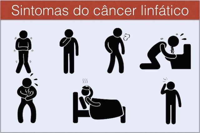 Sintomas do Linfoma Não-Hodgkin