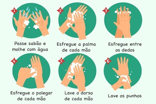 Quando e Como lavar as mãos Corretamente