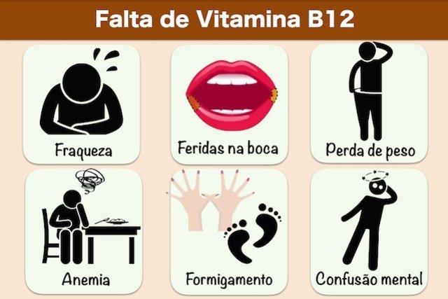 Sintomas da falta de vitamina B12