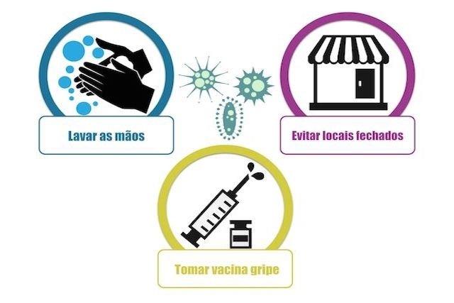 Pneumonia Bacteriana - Como identificar e Transmissão