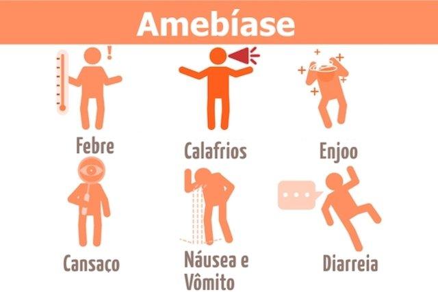 Saiba o que é a Amebíase