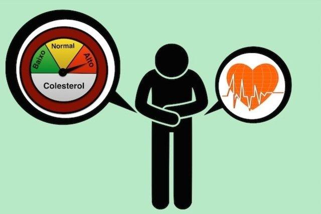 5 Complicações do Colesterol Alto