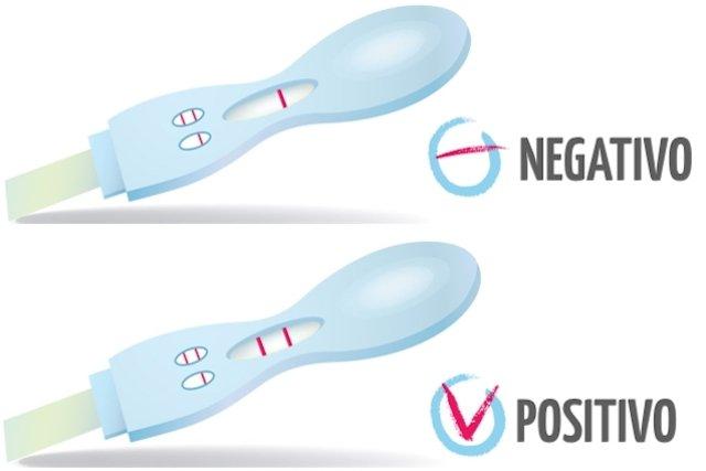 Como estar preparado para o teste de sangue em parasitas