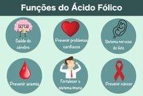 ácido fólico como tomar na gravidez