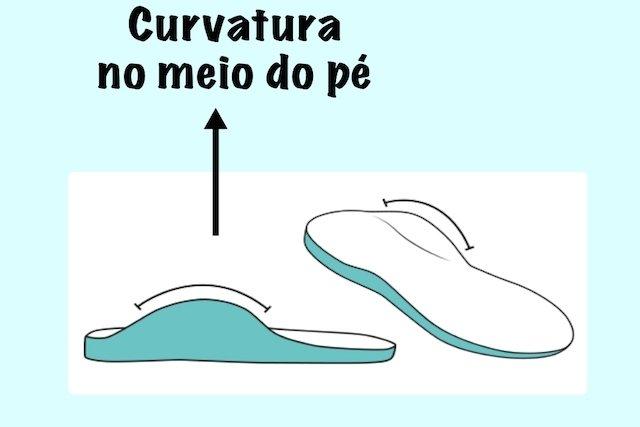 Conheça as características do melhor sapato para o bebê