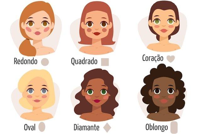 Diferentes tipos de rosto que existem