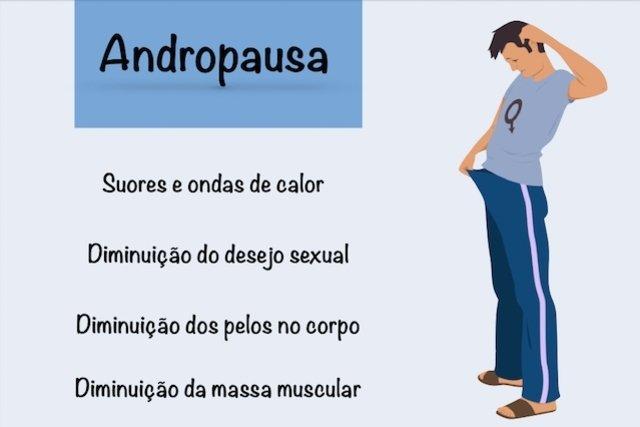 Sintomas da Andropausa