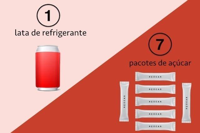 5 razões para deixar de tomar refrigerante