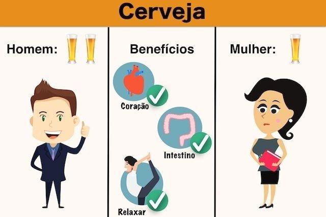 Consumir bebidas alcoólicas pode diminuir risco de doenças cardíacas
