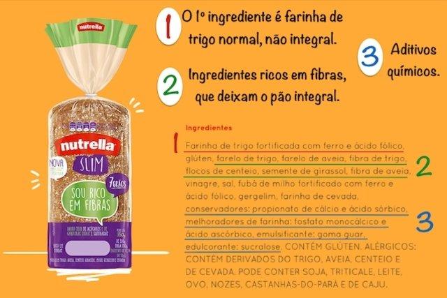 Como ler o Rótulo dos Alimentos para Emagrecer