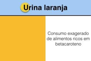 Principais causas da urina laranja