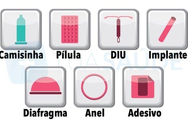 Como escolher o melhor método anticoncepcional