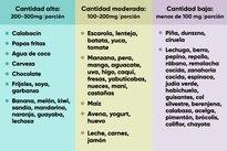 Pylori helicobacter alimentos prohibidos