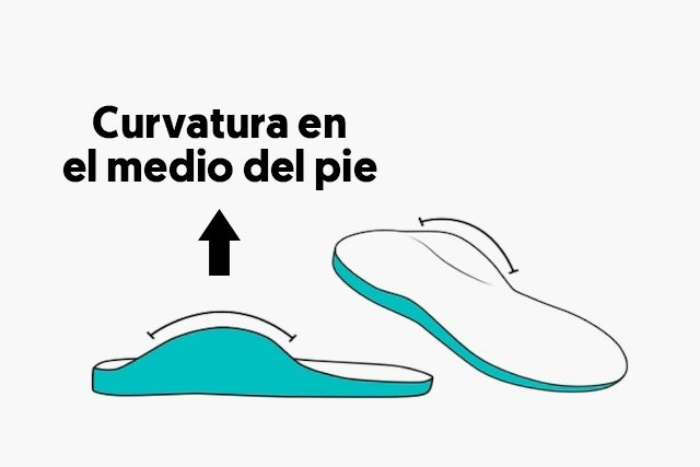 Conozca Las Características Que Debe Tener Un Zapato De Bebé Tua Saúde