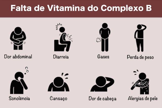 Sintomas da falta de vitaminas do Complexo B