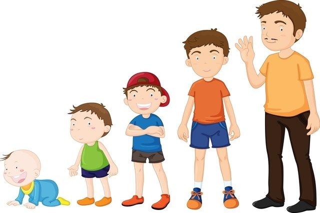 Mudanças corporais na adolescência