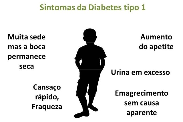 síntomas de diabetes laktatazidosa