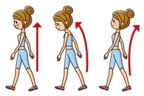 Como ter a postura correta para evitar barriga