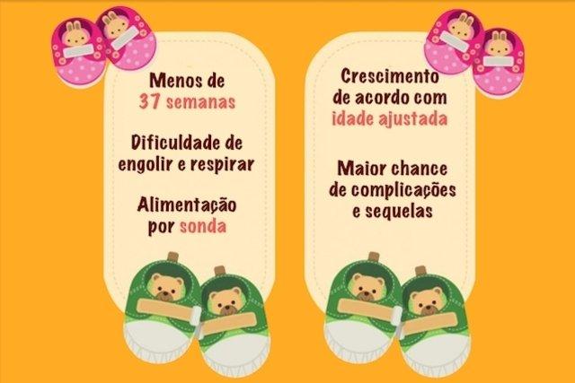 Características do bebê prematuro