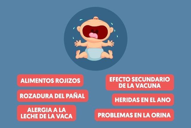 Principales causas de heces con sangre en el bebé y qué hacer