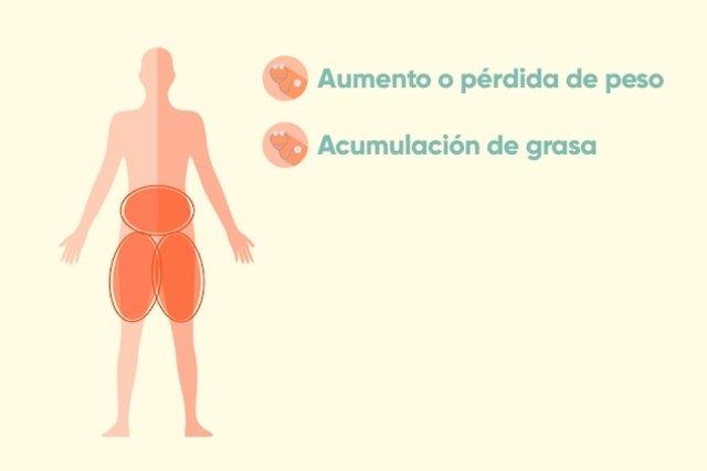 7 Síntomas que pueden indicar problemas en la Tiroides