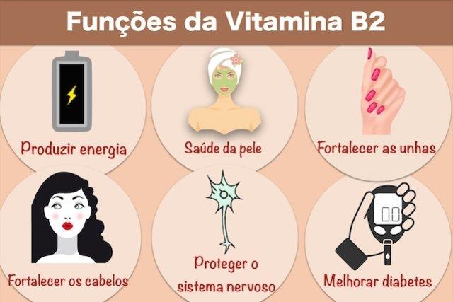 Para que serve a Biotina