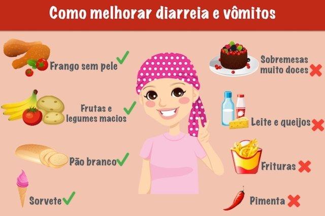 Alimentos indicados e alimentos para evitar em crises de diarreia e vômitos