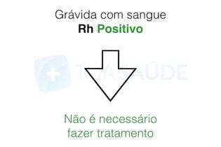 Grávida com sangue Rh positivo