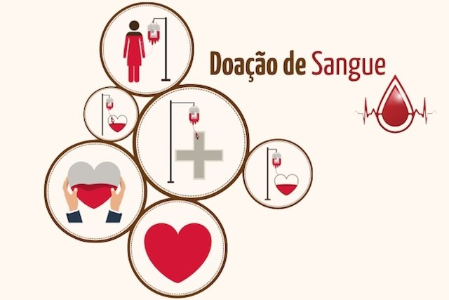 Doenças que impedem a doação de sangue